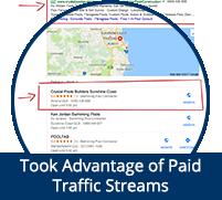 PPC & Paid Traffic